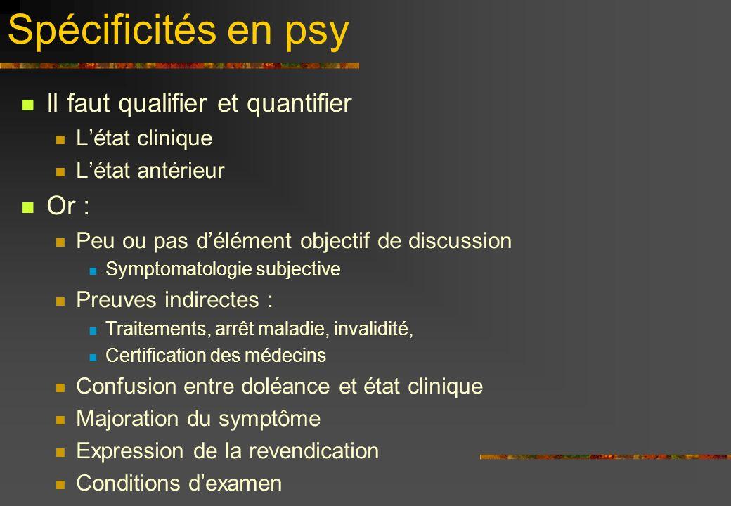 Spécificités en psy Il faut qualifier et quantifier Létat clinique Létat antérieur Or : Peu ou pas délément objectif de discussion Symptomatologie sub