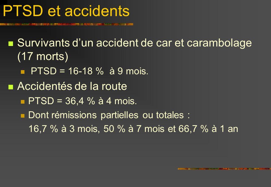 PTSD et accidents Survivants dun accident de car et carambolage (17 morts) PTSD = 16-18 % à 9 mois. Accidentés de la route PTSD = 36,4 % à 4 mois. Don