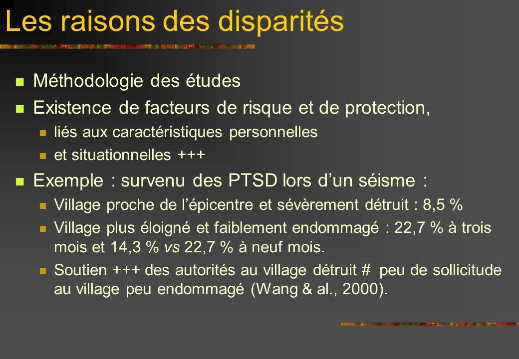 Les raisons des disparités Méthodologie des études Existence de facteurs de risque et de protection, liés aux caractéristiques personnelles et situati