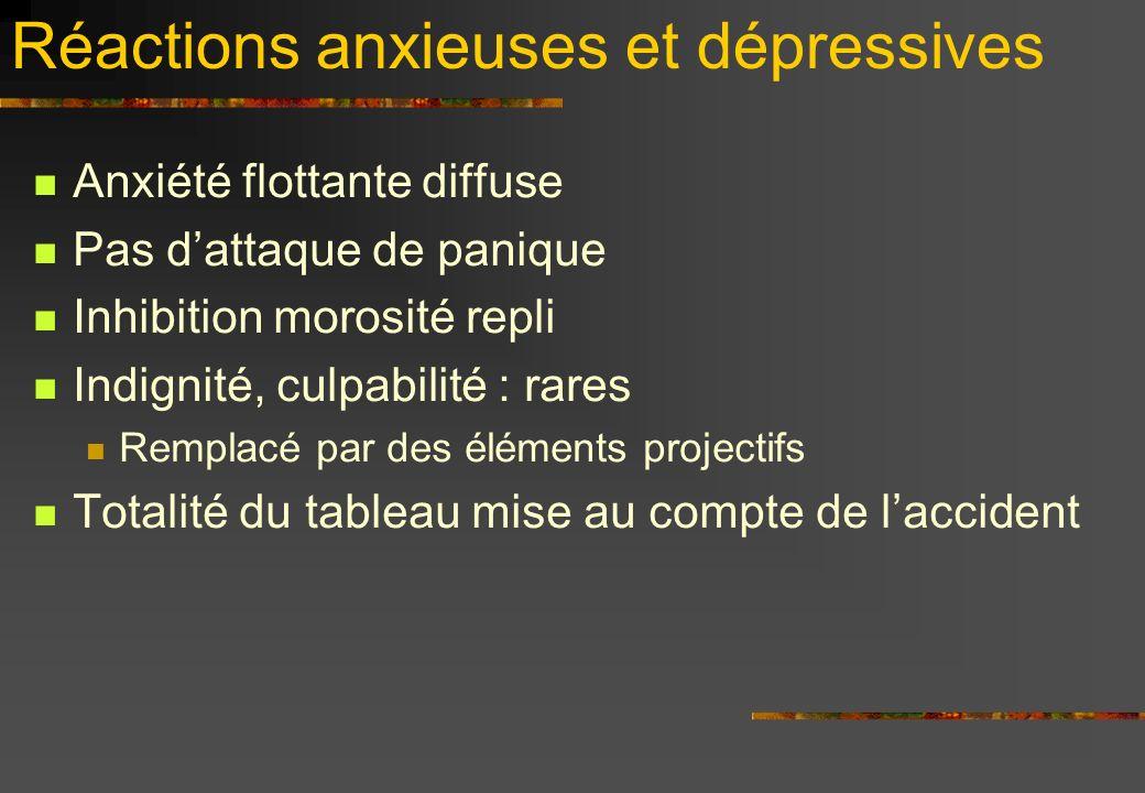 Réactions anxieuses et dépressives Anxiété flottante diffuse Pas dattaque de panique Inhibition morosité repli Indignité, culpabilité : rares Remplacé