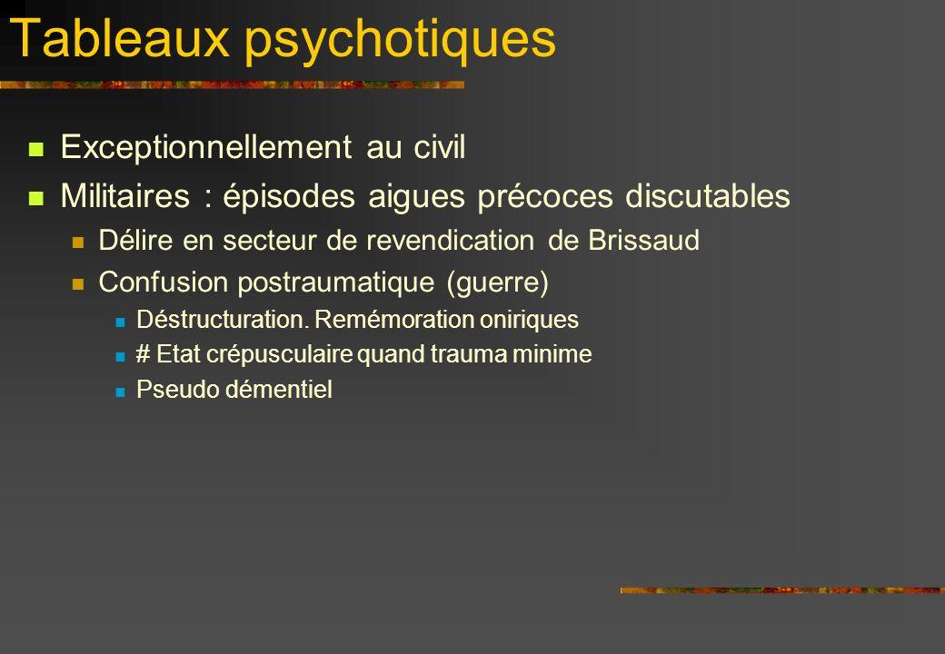 Tableaux psychotiques Exceptionnellement au civil Militaires : épisodes aigues précoces discutables Délire en secteur de revendication de Brissaud Confusion postraumatique (guerre) Déstructuration.