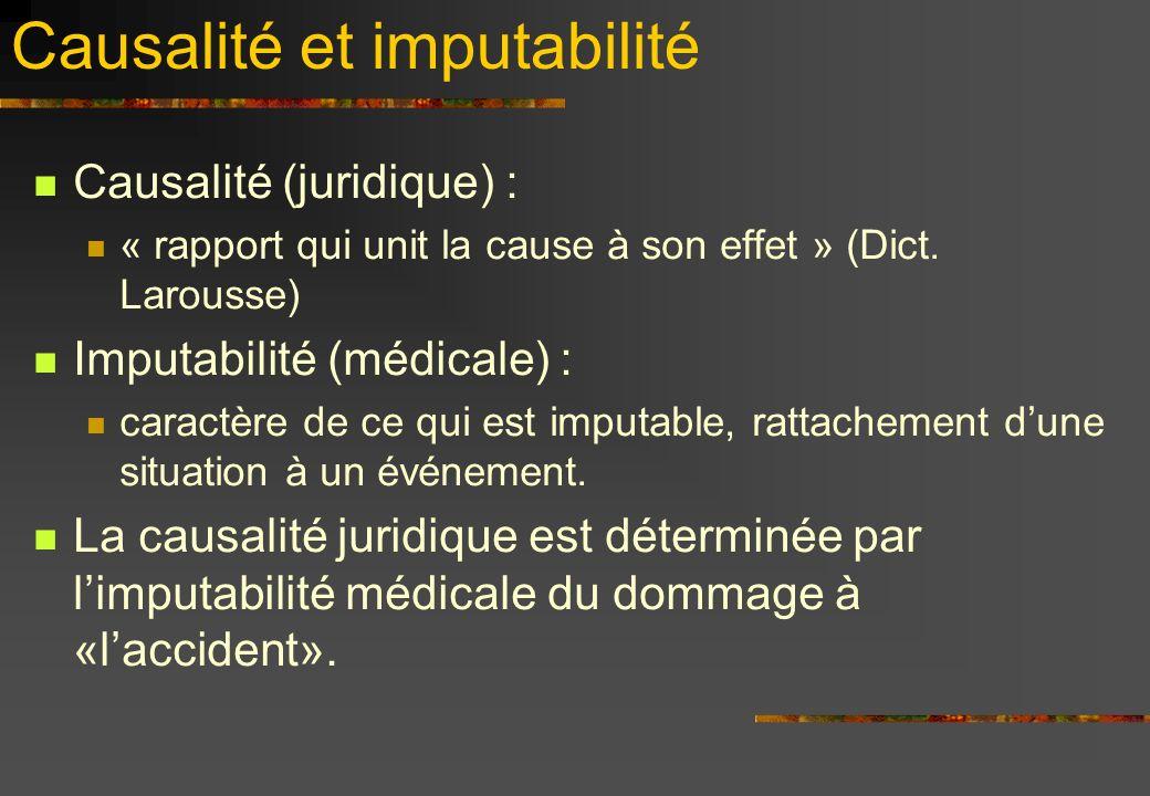 Causalité et imputabilité Causalité (juridique) : « rapport qui unit la cause à son effet » (Dict. Larousse) Imputabilité (médicale) : caractère de ce