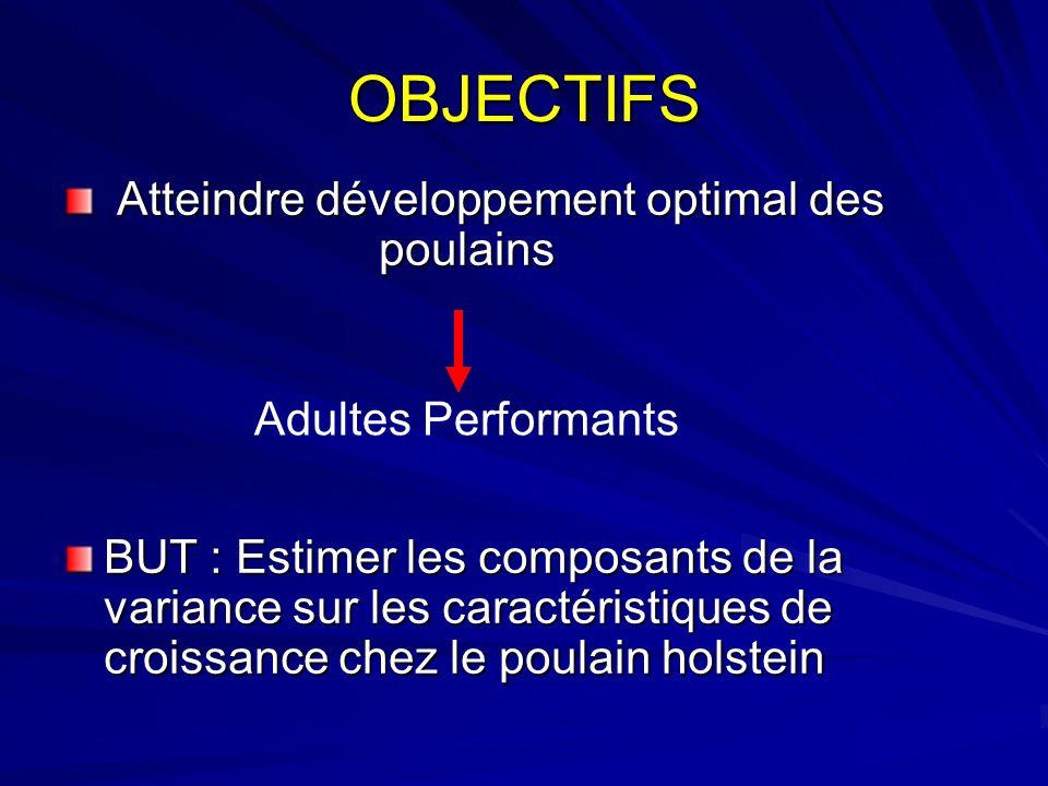 OBJECTIFS Atteindre développement optimal des poulains Atteindre développement optimal des poulains BUT : Estimer les composants de la variance sur le