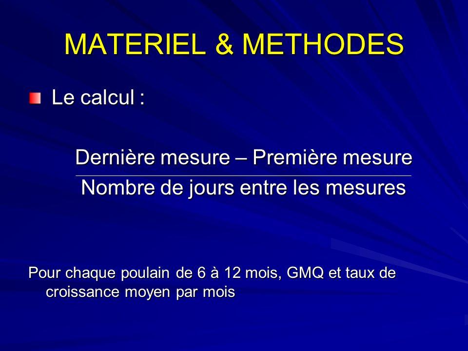 MATERIEL & METHODES Le calcul : Le calcul : Dernière mesure – Première mesure Nombre de jours entre les mesures Nombre de jours entre les mesures Pour