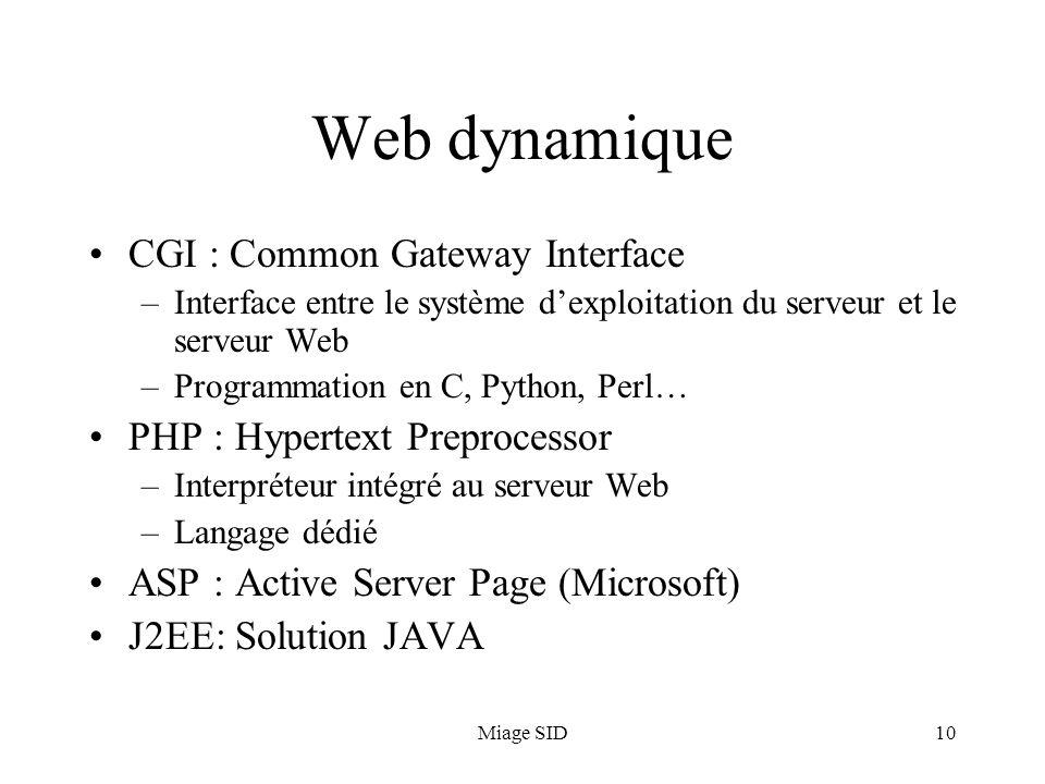 Miage SID10 Web dynamique CGI : Common Gateway Interface –Interface entre le système dexploitation du serveur et le serveur Web –Programmation en C, P