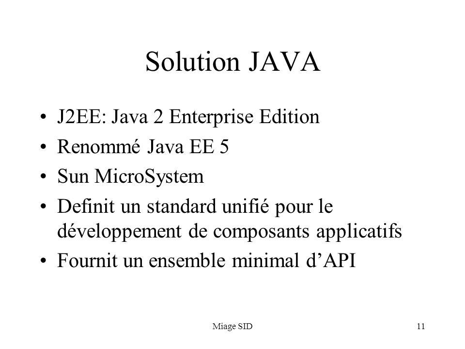 Miage SID11 Solution JAVA J2EE: Java 2 Enterprise Edition Renommé Java EE 5 Sun MicroSystem Definit un standard unifié pour le développement de compos