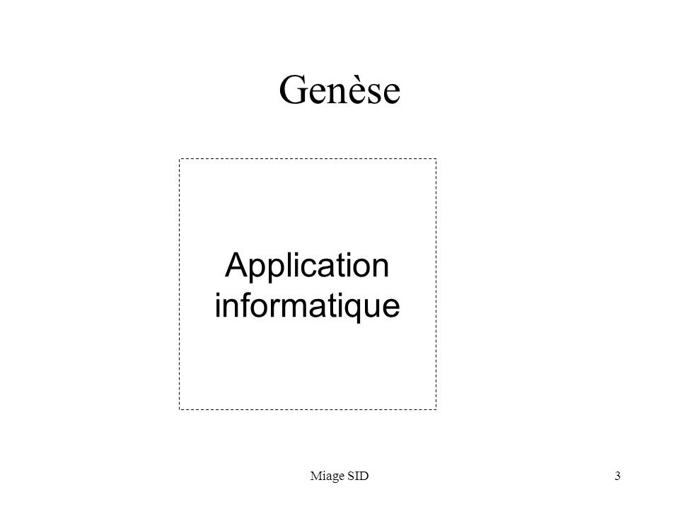 Miage SID3 Genèse Application informatique