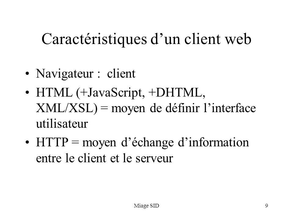 Miage SID10 Web dynamique CGI : Common Gateway Interface –Interface entre le système dexploitation du serveur et le serveur Web –Programmation en C, Python, Perl… PHP : Hypertext Preprocessor –Interpréteur intégré au serveur Web –Langage dédié ASP : Active Server Page (Microsoft) J2EE: Solution JAVA