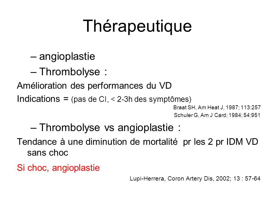 Thérapeutique –angioplastie –Thrombolyse : Amélioration des performances du VD Indications = (pas de CI, < 2-3h des symptômes) Braat SH, Am Heat J, 1987; 113:257 Schuler G, Am J Card; 1984; 54:951 –Thrombolyse vs angioplastie : Tendance à une diminution de mortalité pr les 2 pr IDM VD sans choc Si choc, angioplastie Lupi-Herrera, Coron Artery Dis, 2002; 13 : 57-64