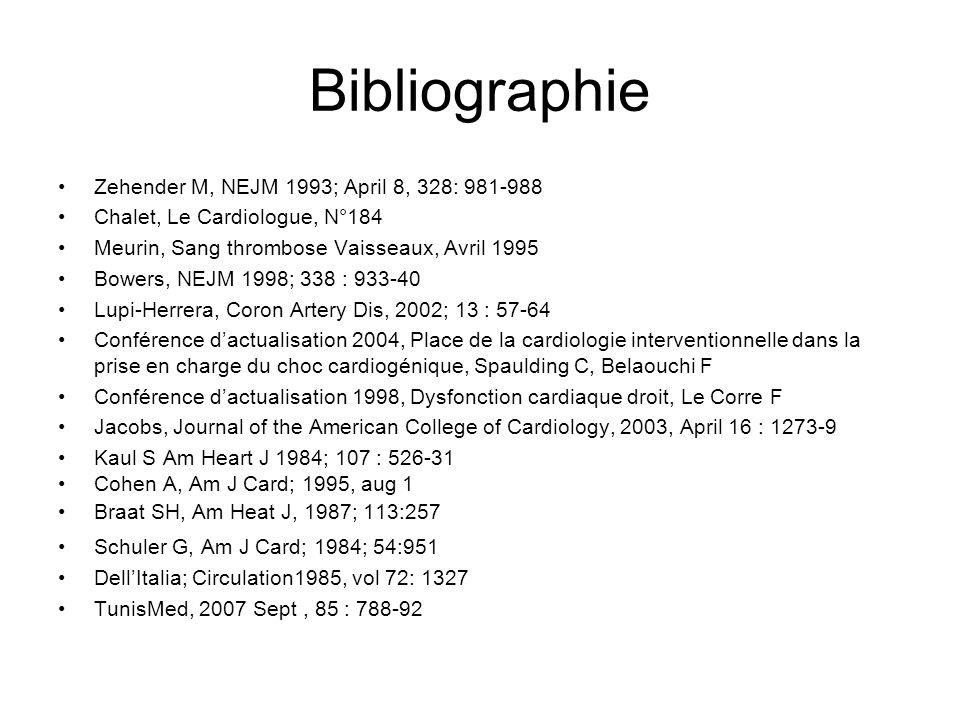 Bibliographie Zehender M, NEJM 1993; April 8, 328: 981-988 Chalet, Le Cardiologue, N°184 Meurin, Sang thrombose Vaisseaux, Avril 1995 Bowers, NEJM 1998; 338 : 933-40 Lupi-Herrera, Coron Artery Dis, 2002; 13 : 57-64 Conférence dactualisation 2004, Place de la cardiologie interventionnelle dans la prise en charge du choc cardiogénique, Spaulding C, Belaouchi F Conférence dactualisation 1998, Dysfonction cardiaque droit, Le Corre F Jacobs, Journal of the American College of Cardiology, 2003, April 16 : 1273-9 Kaul S Am Heart J 1984; 107 : 526-31 Cohen A, Am J Card; 1995, aug 1 Braat SH, Am Heat J, 1987; 113:257 Schuler G, Am J Card; 1984; 54:951 DellItalia; Circulation1985, vol 72: 1327 TunisMed, 2007 Sept, 85 : 788-92