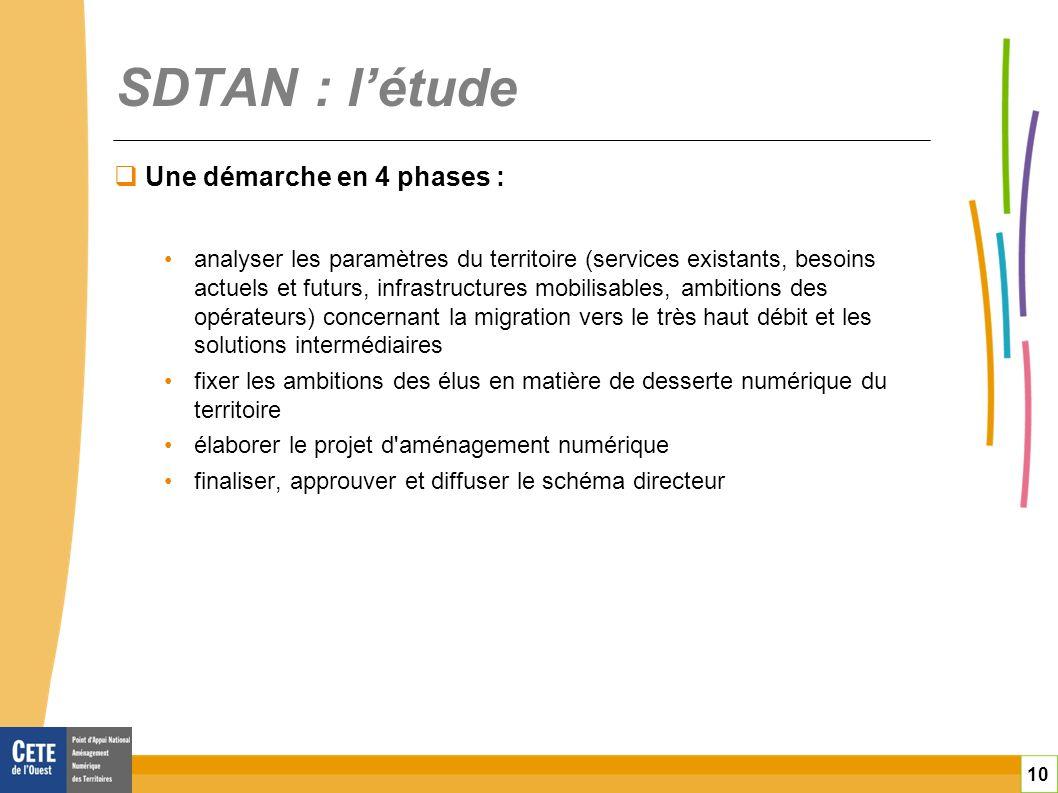 10 SDTAN : létude Une démarche en 4 phases : analyser les paramètres du territoire (services existants, besoins actuels et futurs, infrastructures mob
