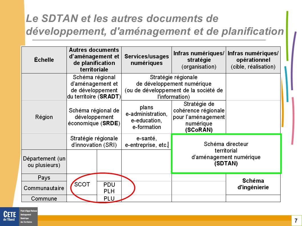 7 Le SDTAN et les autres documents de développement, d'aménagement et de planification