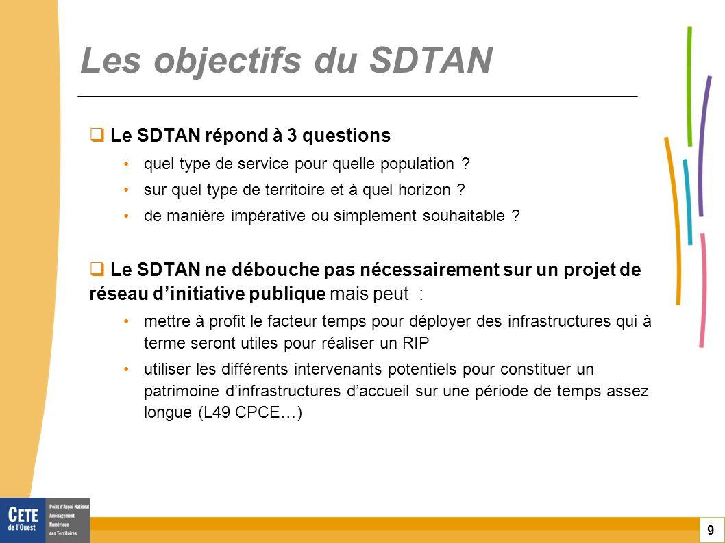 9 Les objectifs du SDTAN Le SDTAN répond à 3 questions quel type de service pour quelle population ? sur quel type de territoire et à quel horizon ? d