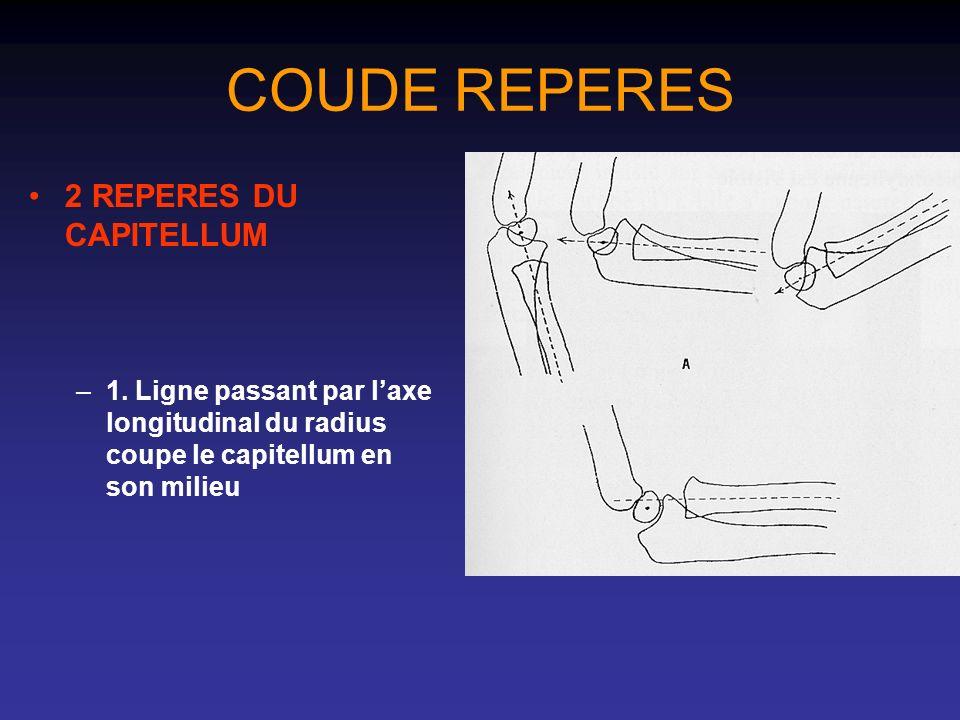 COUDE REPERES 2 REPERES DU CAPITELLUM –1. Ligne passant par laxe longitudinal du radius coupe le capitellum en son milieu
