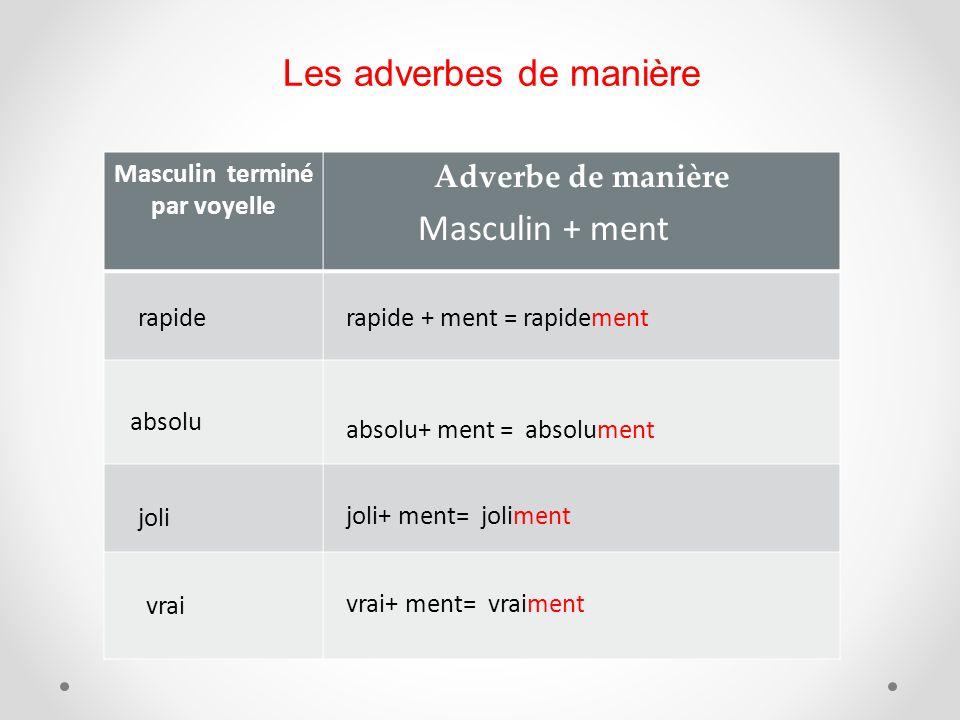 Masculin terminé par voyelle Adverbe de manière rapiderapide + ment = rapidement absolu absolu+ ment = absolument joli+ ment= joliment joli Masculin +