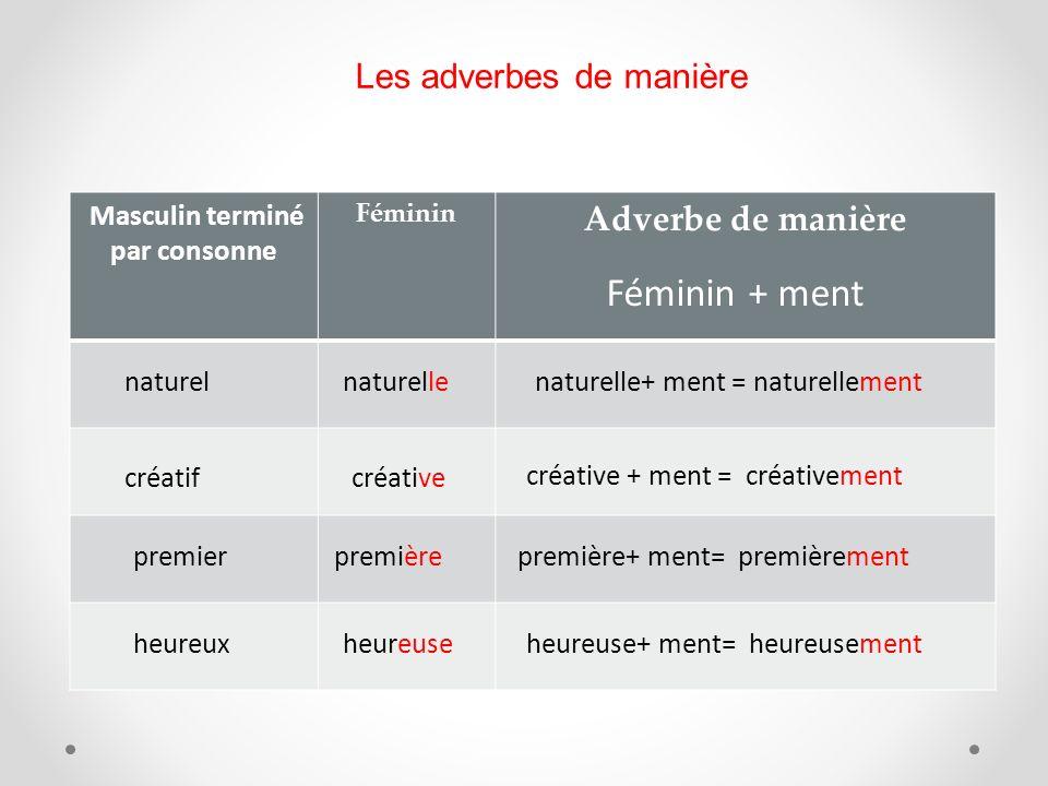 Les adverbes de manière Masculin terminé par consonne Féminin Adverbe de manière naturelnaturellenaturelle+ ment = naturellement créatif créative + me