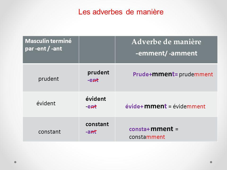 Les adverbes de manière Masculin terminé par -ent / -ant Adverbe de manière prudent consta+ mment = constamment Prude+ mment = prudemment prudent -ent