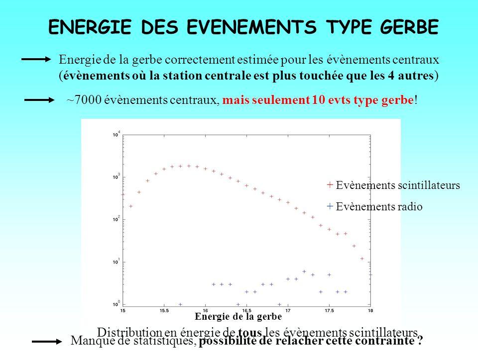 ENERGIE DES EVENEMENTS TYPE GERBE Energie de la gerbe correctement estimée pour les évènements centraux (évènements où la station centrale est plus to