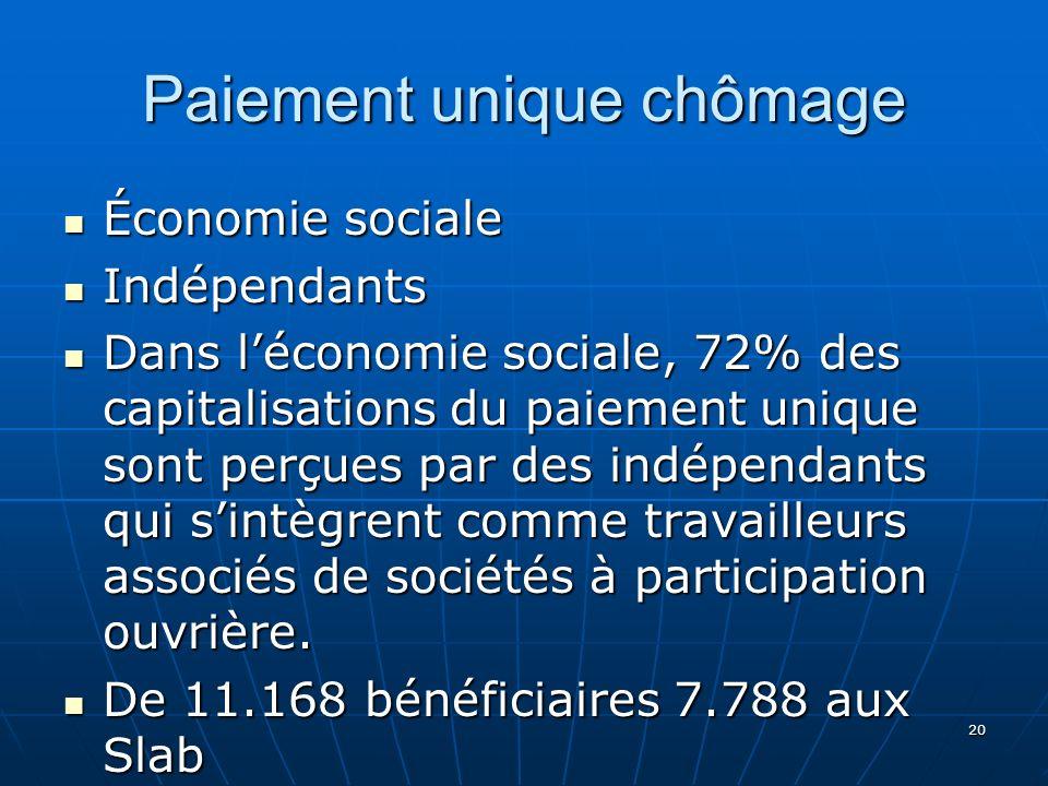 Paiement unique chômage Économie sociale Économie sociale Indépendants Indépendants Dans léconomie sociale, 72% des capitalisations du paiement unique sont perçues par des indépendants qui sintègrent comme travailleurs associés de sociétés à participation ouvrière.