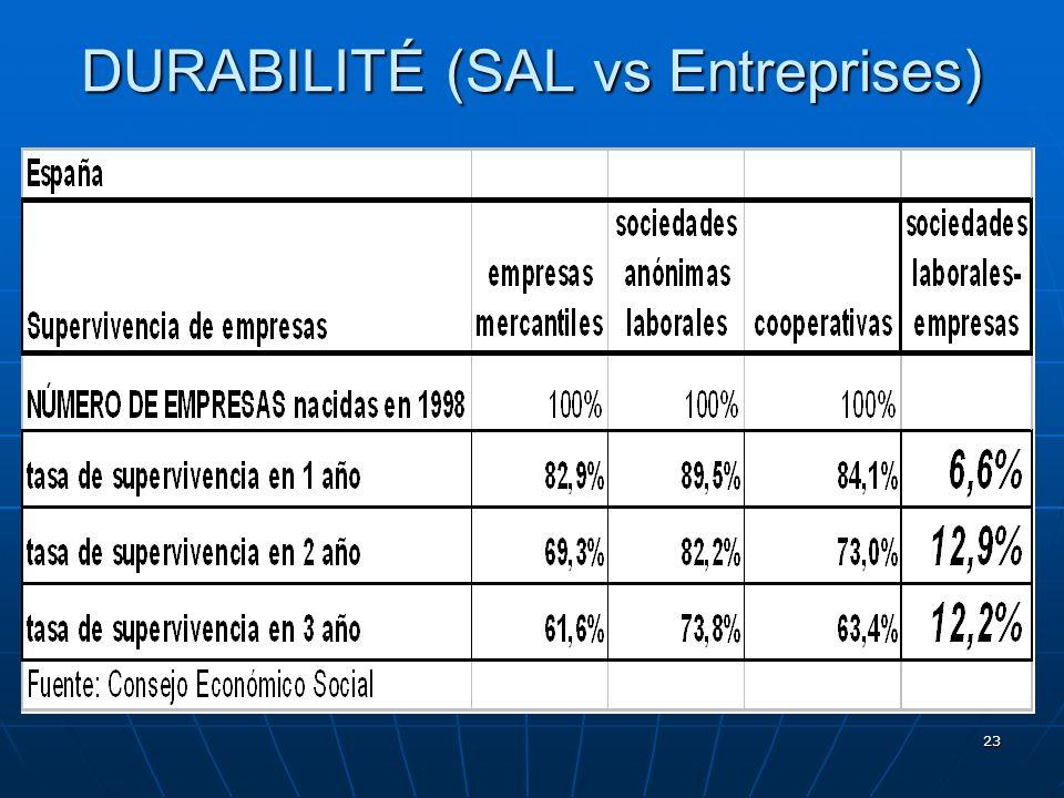 23 DURABILITÉ (SAL vs Entreprises)