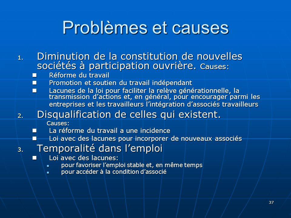 37 Problèmes et causes 1.