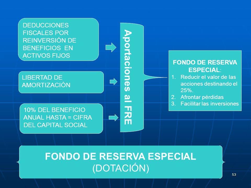 53 FONDO DE RESERVA ESPECIAL : 1.Reducir el valor de las acciones destinando el 25%.