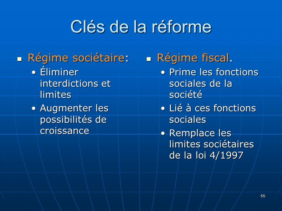 55 Clés de la réforme Régime sociétaire: Régime sociétaire: Éliminer interdictions et limitesÉliminer interdictions et limites Augmenter les possibilités de croissanceAugmenter les possibilités de croissance Régime fiscal.