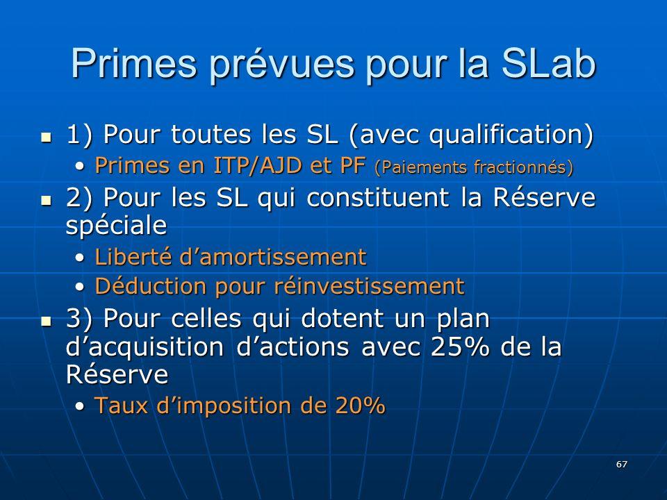 67 Primes prévues pour la SLab 1) Pour toutes les SL (avec qualification) 1) Pour toutes les SL (avec qualification) Primes en ITP/AJD et PF (Paiements fractionnés)Primes en ITP/AJD et PF (Paiements fractionnés) 2) Pour les SL qui constituent la Réserve spéciale 2) Pour les SL qui constituent la Réserve spéciale Liberté damortissementLiberté damortissement Déduction pour réinvestissementDéduction pour réinvestissement 3) Pour celles qui dotent un plan dacquisition dactions avec 25% de la Réserve 3) Pour celles qui dotent un plan dacquisition dactions avec 25% de la Réserve Taux dimposition de 20%Taux dimposition de 20%