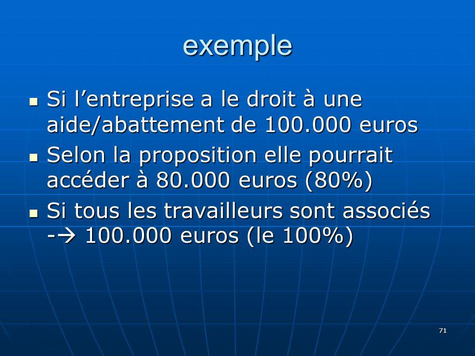 71 exemple Si lentreprise a le droit à une aide/abattement de 100.000 euros Si lentreprise a le droit à une aide/abattement de 100.000 euros Selon la proposition elle pourrait accéder à 80.000 euros (80%) Selon la proposition elle pourrait accéder à 80.000 euros (80%) Si tous les travailleurs sont associés - 100.000 euros (le 100%) Si tous les travailleurs sont associés - 100.000 euros (le 100%)