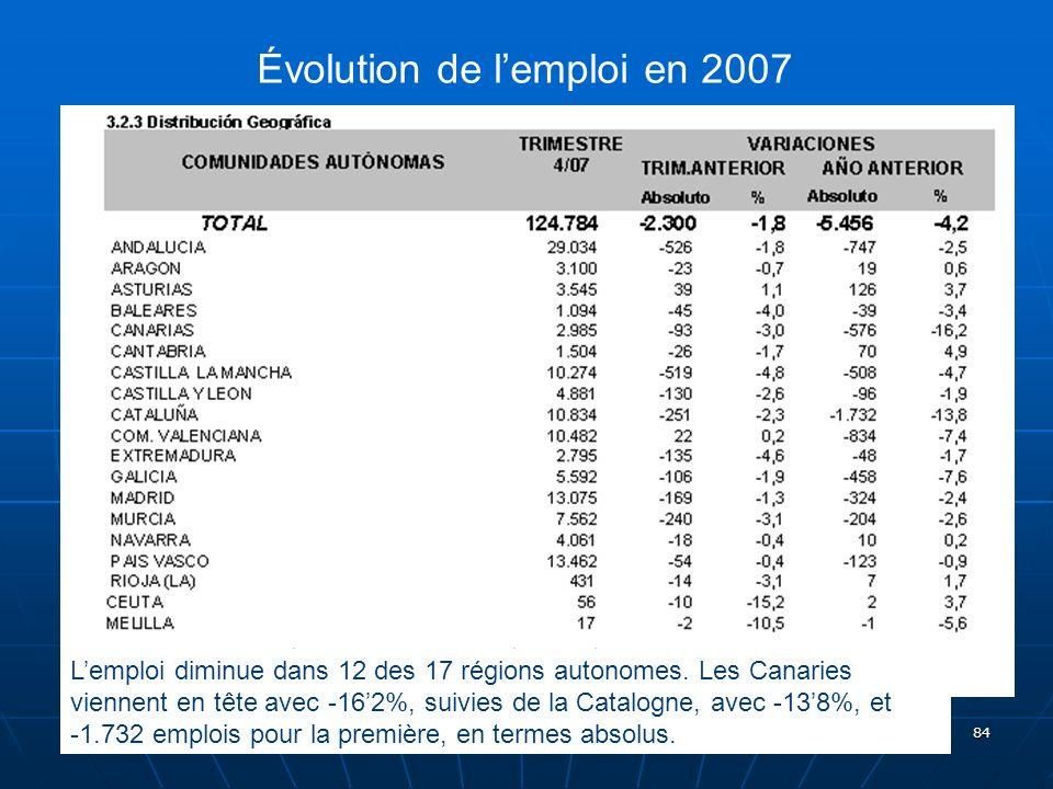 84 Évolution de lemploi en 2007 Lemploi diminue dans 12 des 17 régions autonomes.