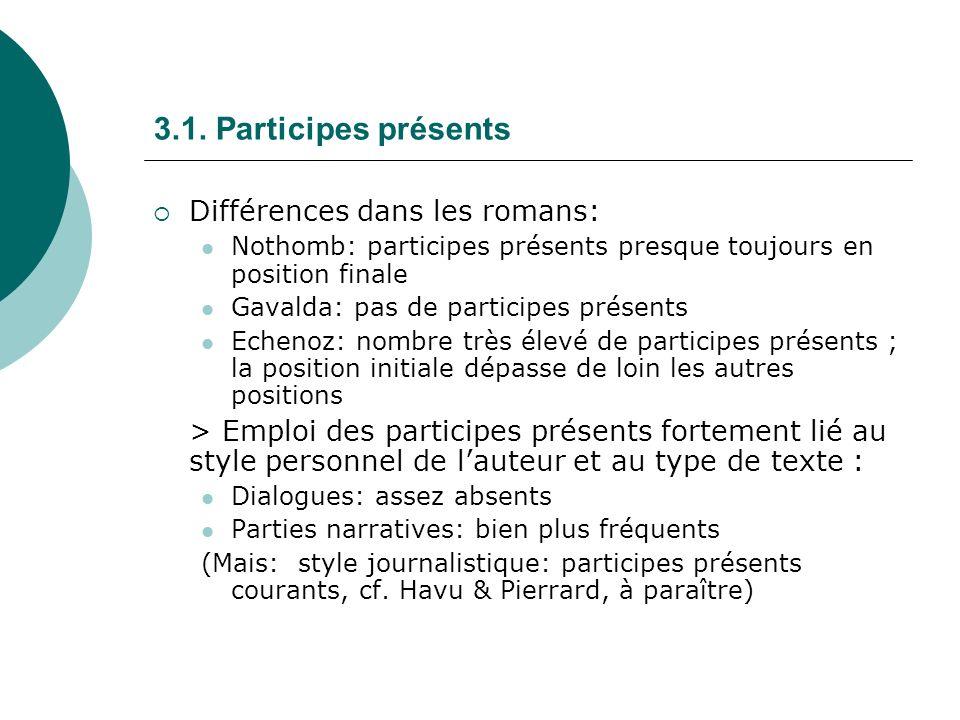 3.1. Participes présents Différences dans les romans: Nothomb: participes présents presque toujours en position finale Gavalda: pas de participes prés