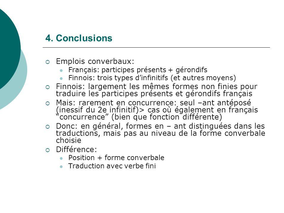 4. Conclusions Emplois converbaux: Français: participes présents + gérondifs Finnois: trois types dinfinitifs (et autres moyens) Finnois: largement le