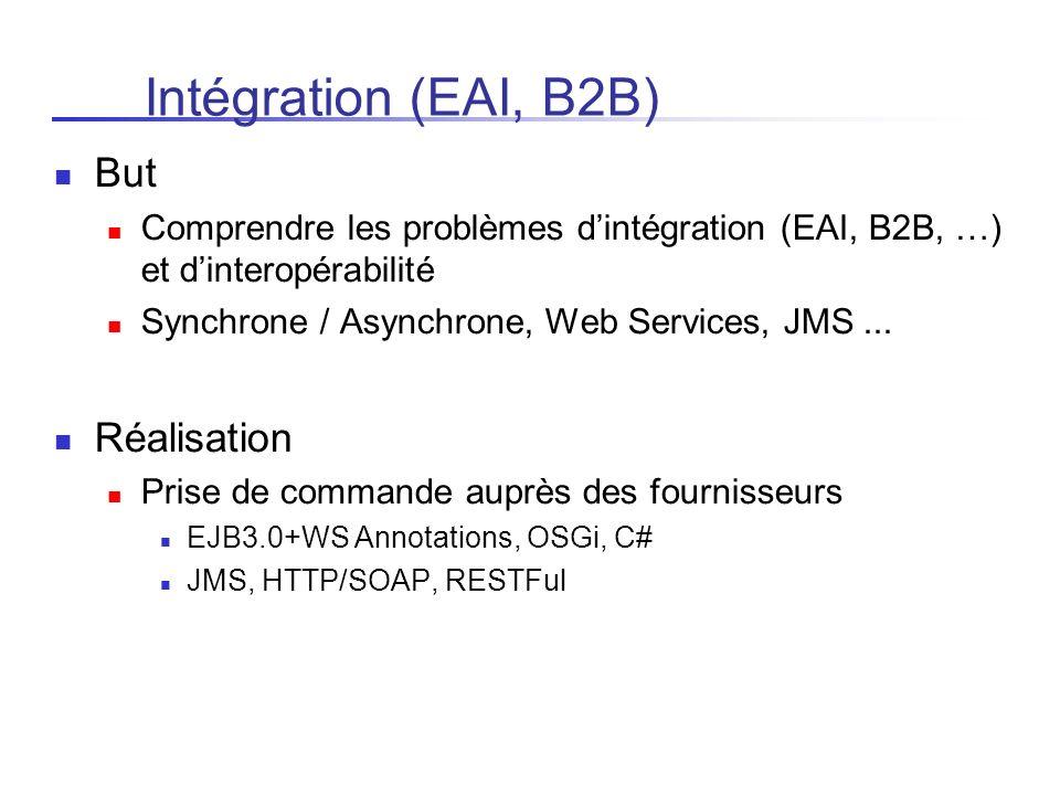Intégration (EAI, B2B) But Comprendre les problèmes dintégration (EAI, B2B, …) et dinteropérabilité Synchrone / Asynchrone, Web Services, JMS... Réali