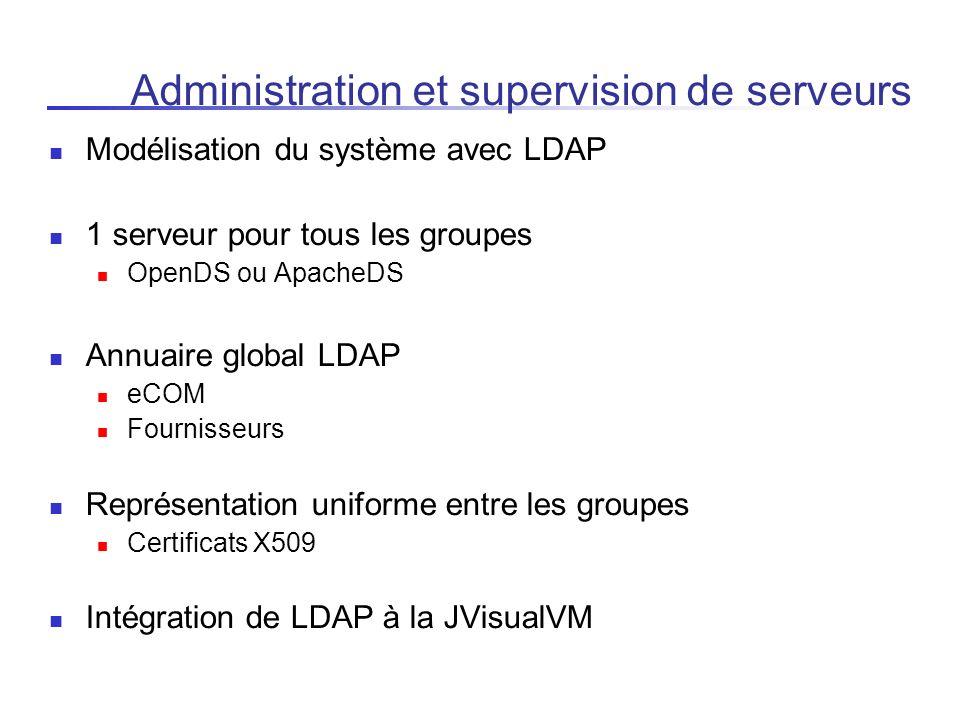 Administration et supervision de serveurs Modélisation du système avec LDAP 1 serveur pour tous les groupes OpenDS ou ApacheDS Annuaire global LDAP eC