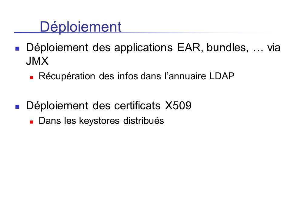 Déploiement Déploiement des applications EAR, bundles, … via JMX Récupération des infos dans lannuaire LDAP Déploiement des certificats X509 Dans les