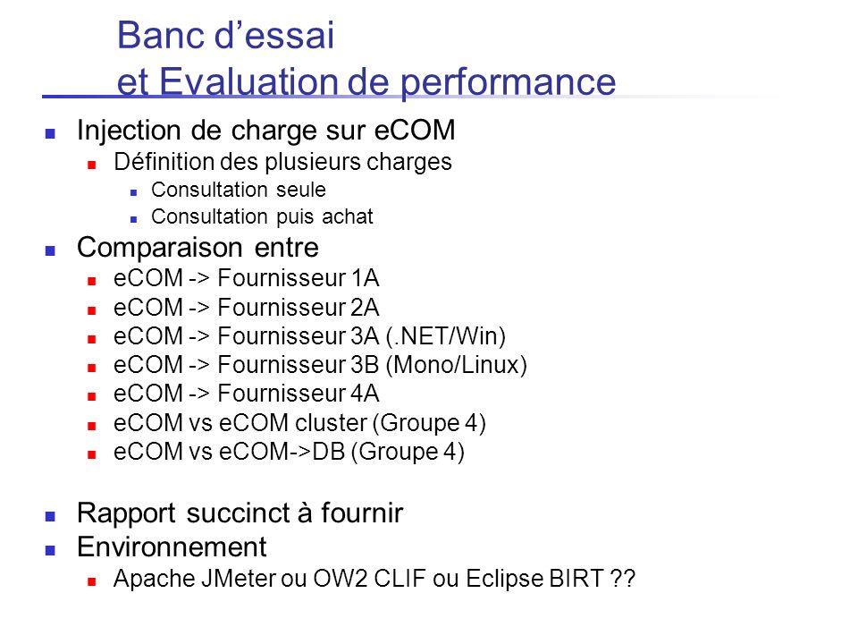 Banc dessai et Evaluation de performance Injection de charge sur eCOM Définition des plusieurs charges Consultation seule Consultation puis achat Comp