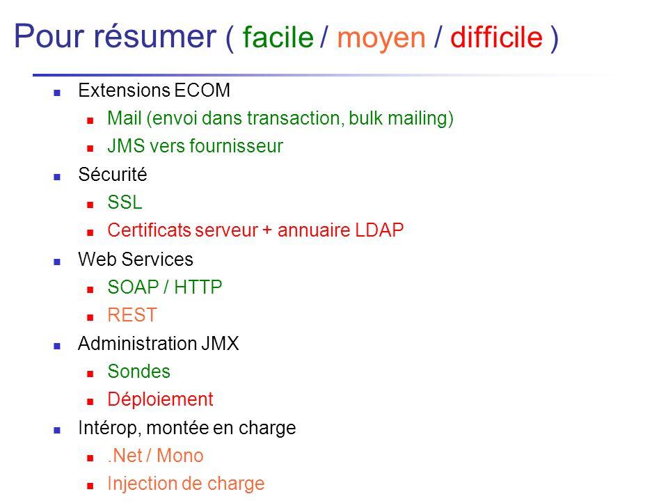Pour résumer ( facile / moyen / difficile ) Extensions ECOM Mail (envoi dans transaction, bulk mailing) JMS vers fournisseur Sécurité SSL Certificats
