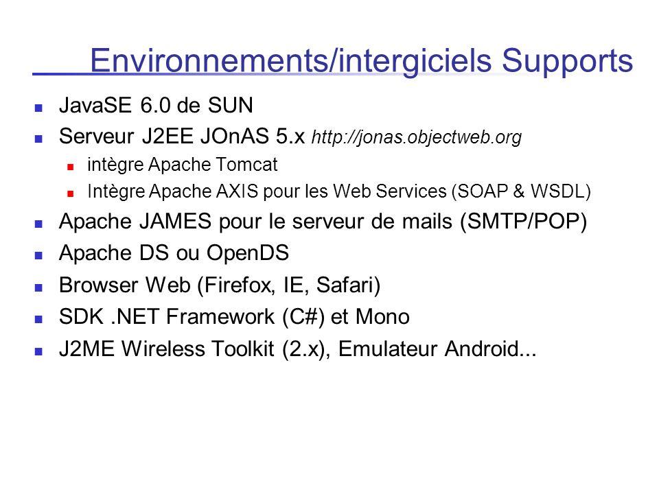 Environnements/intergiciels Supports JavaSE 6.0 de SUN Serveur J2EE JOnAS 5.x http://jonas.objectweb.org intègre Apache Tomcat Intègre Apache AXIS pou