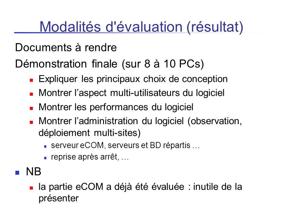 Modalités d'évaluation (résultat) Documents à rendre Démonstration finale (sur 8 à 10 PCs) Expliquer les principaux choix de conception Montrer laspec