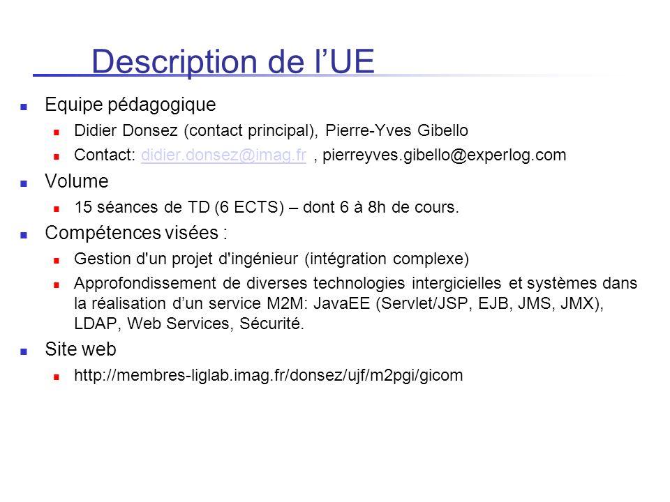 Description de lUE Equipe pédagogique Didier Donsez (contact principal), Pierre-Yves Gibello Contact: didier.donsez@imag.fr, pierreyves.gibello@experl