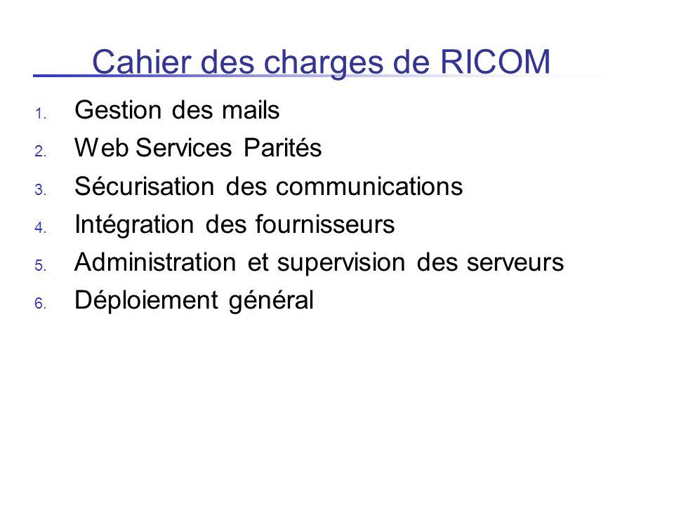 Cahier des charges de RICOM Gestion des mails Web Services Parités Sécurisation des communications Intégration des fournisseurs Administration et supe