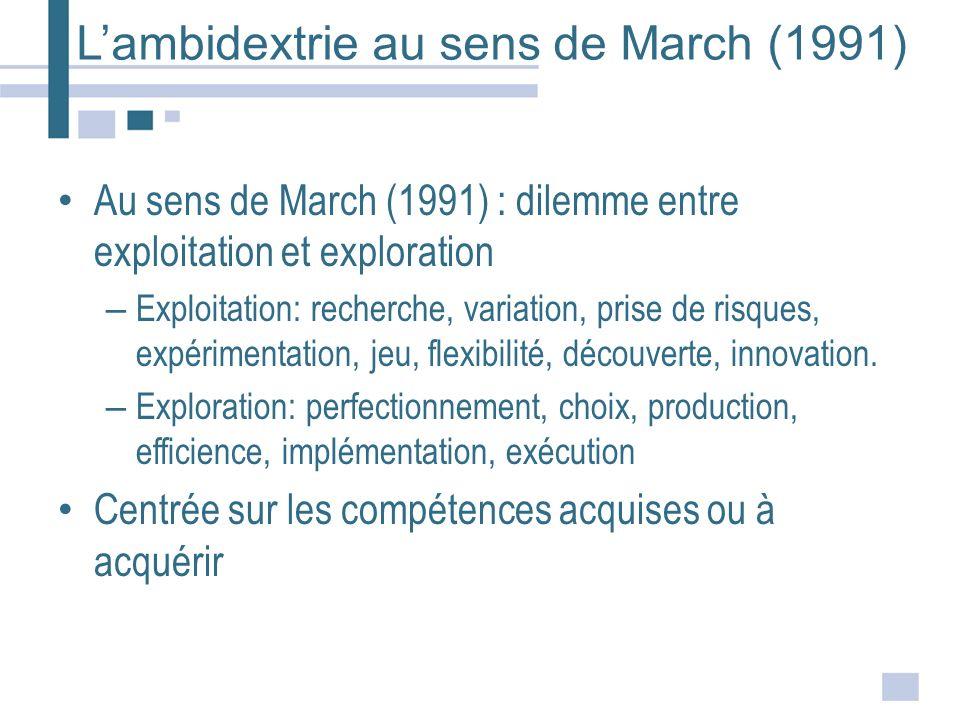 Lambidextrie au sens de March (1991) Au sens de March (1991) : dilemme entre exploitation et exploration – Exploitation: recherche, variation, prise d