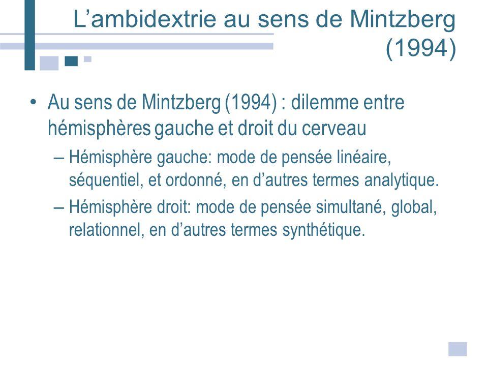 Lambidextrie au sens de Mintzberg (1994) Au sens de Mintzberg (1994) : dilemme entre hémisphères gauche et droit du cerveau – Hémisphère gauche: mode