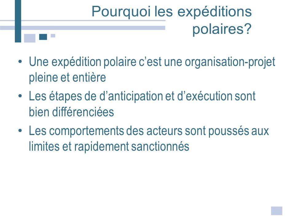 Pourquoi les expéditions polaires? Une expédition polaire cest une organisation-projet pleine et entière Les étapes de danticipation et dexécution son
