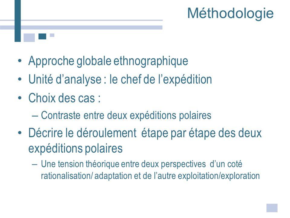 Méthodologie Approche globale ethnographique Unité danalyse : le chef de lexpédition Choix des cas : – Contraste entre deux expéditions polaires Décri