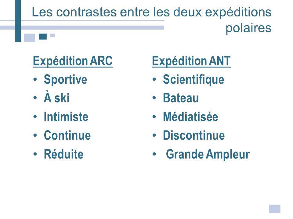 Les contrastes entre les deux expéditions polaires Expédition ARC Sportive À ski Intimiste Continue Réduite Expédition ANT Scientifique Bateau Médiati