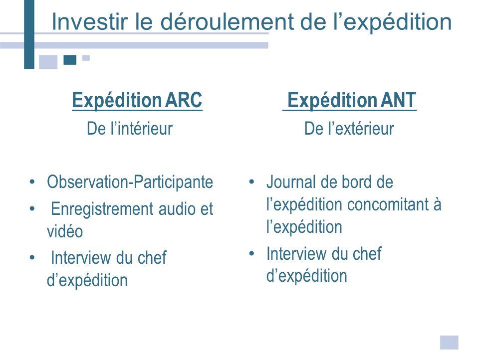 Investir le déroulement de lexpédition Expédition ARC De lintérieur Observation-Participante Enregistrement audio et vidéo Interview du chef dexpéditi