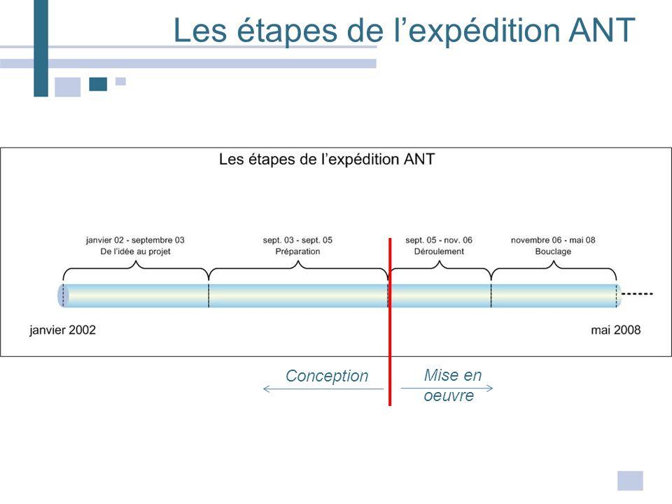 Les étapes de lexpédition ANT Conception Mise en oeuvre