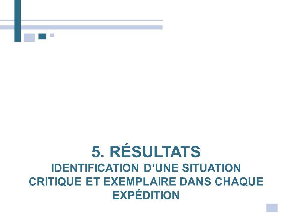 5. RÉSULTATS IDENTIFICATION DUNE SITUATION CRITIQUE ET EXEMPLAIRE DANS CHAQUE EXPÉDITION