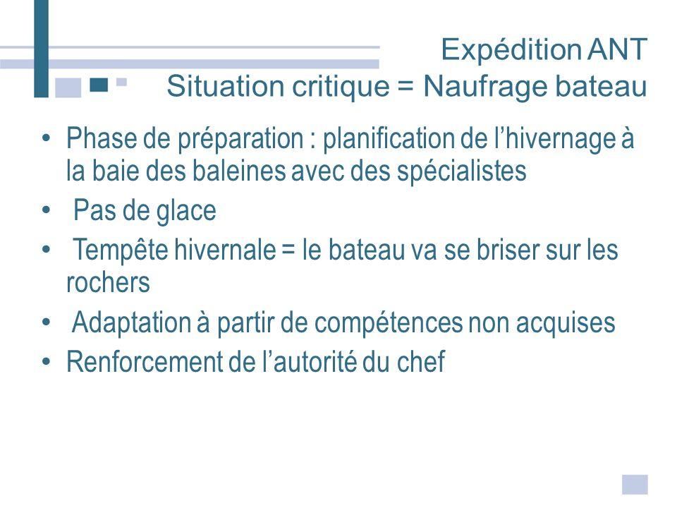 Expédition ANT Situation critique = Naufrage bateau Phase de préparation : planification de lhivernage à la baie des baleines avec des spécialistes Pa